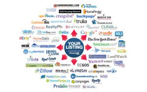 Market Your Home across dozens of real estate website with St. George Utah Realtor Joel Robertson!
